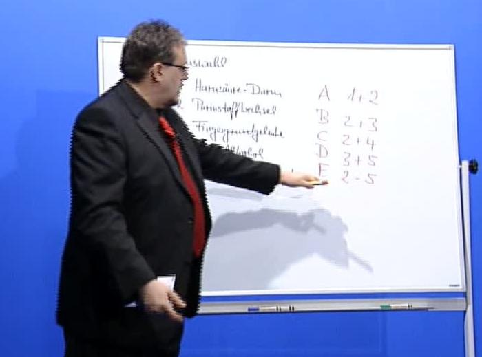 Entscheidende Erfolgsstrategien für Ihre Amtsarztprüfung zur Mehrfachauswahl