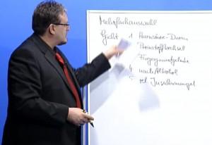Lernen Sie Erfolgsstrategien für Ihre Amtsarztprüfung zur Mehrfachauswahl